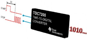 TDC7200 -  Conversor Time-to-Digital