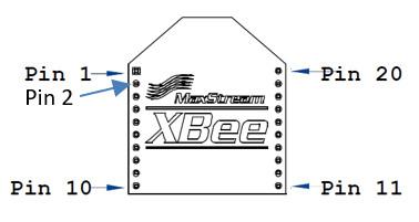 xbee-datasheet